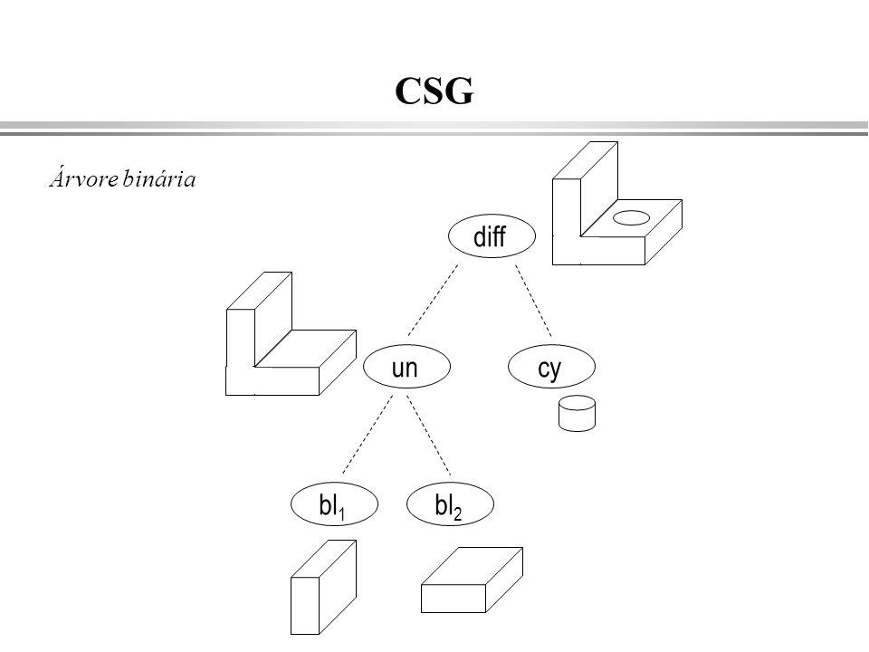 CSG diff uncy bl 1 bl 2 Árvore binária