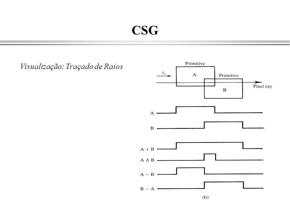 CSG Visualização: Traçado de Raios