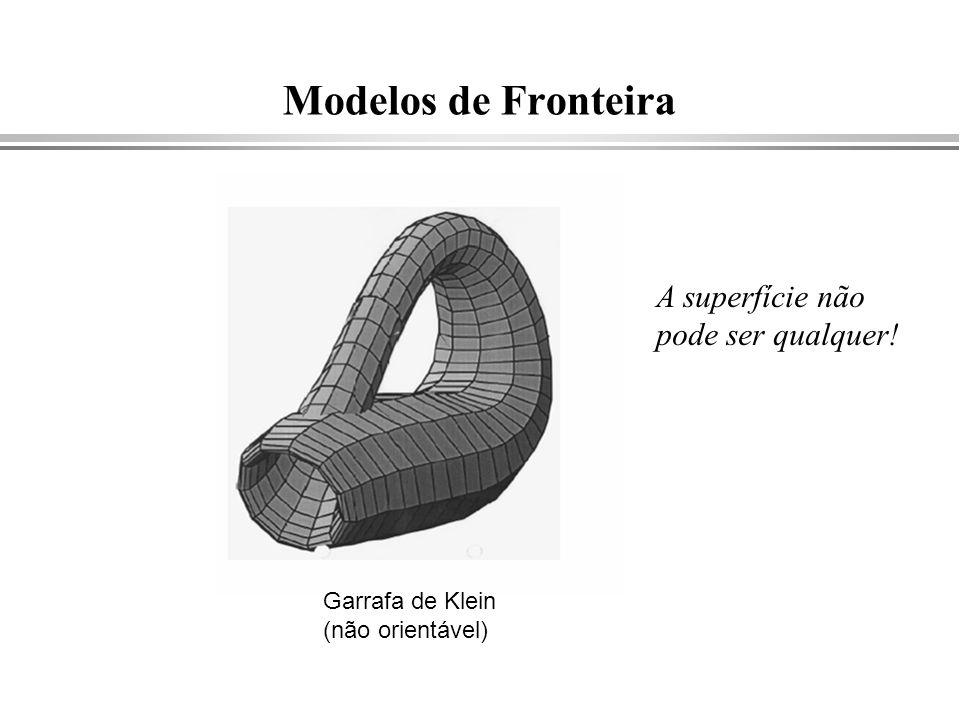 Modelos de Fronteira Garrafa de Klein (não orientável) A superfície não pode ser qualquer!