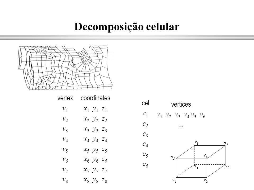 vertex v 1 v 2 v 3 v 4 v 5 v 6 v 7 v 8 coordinates x 1 y 1 z 1 x 2 y 2 z 2 x 3 y 3 z 3 x 4 y 4 z 4 x 5 y 5 z 5 x 6 y 6 z 6 x 7 y 7 z 7 x 8 y 8 z 8 cel
