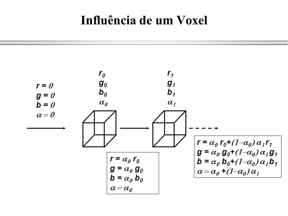 Influência de um Voxel r = g = b = r 0 g 0 b 0 r = r 0 g = g 0 b = b 0 r 1 g 1 b 1 r = r 0 + r 1 g = g 0 + g 1 b = b 0 + b 1 +