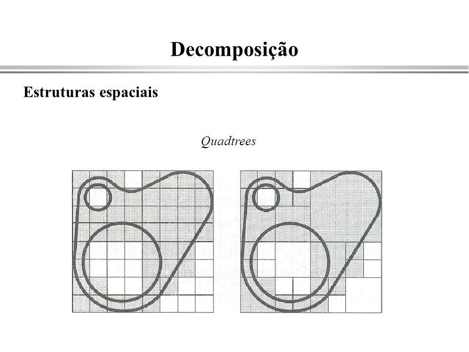 Decomposição Estruturas espaciais Quadtrees