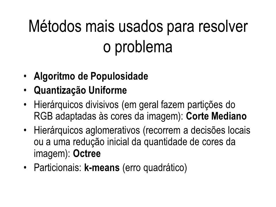 Métodos mais usados para resolver o problema Algoritmo de Populosidade Quantização Uniforme Hierárquicos divisivos (em geral fazem partições do RGB ad