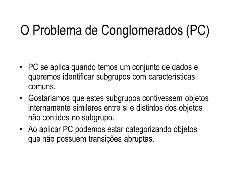 O Problema de Conglomerados (PC) PC se aplica quando temos um conjunto de dados e queremos identificar subgrupos com características comuns. Gostaríam