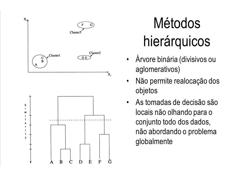 Métodos hierárquicos Árvore binária (divisivos ou aglomerativos) Não permite realocação dos objetos As tomadas de decisão são locais não olhando para