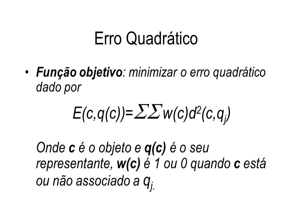 Erro Quadrático Função objetivo : minimizar o erro quadrático dado por E(c,q(c))= w(c)d 2 (c,q j ) Onde c é o objeto e q(c) é o seu representante, w(c