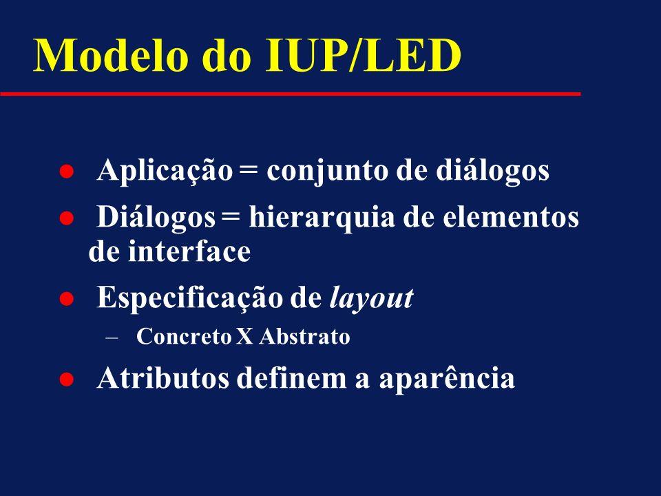 Modelo do IUP/LED Aplicação = conjunto de diálogos Diálogos = hierarquia de elementos de interface Especificação de layout – Concreto X Abstrato Atrib