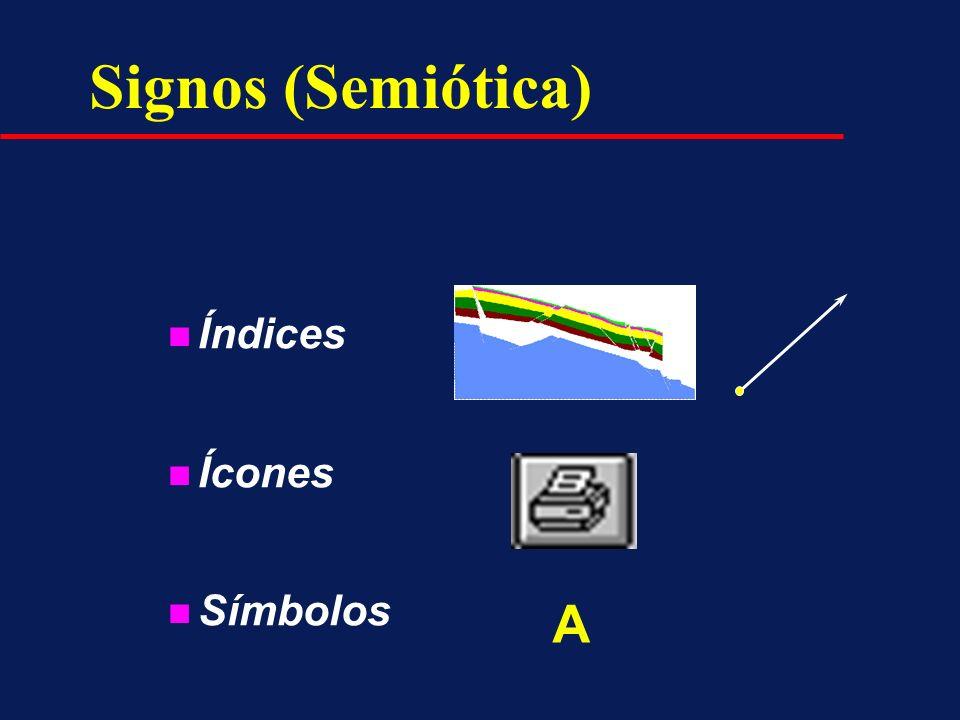 Signos (Semiótica) n Índices n Ícones n Símbolos A