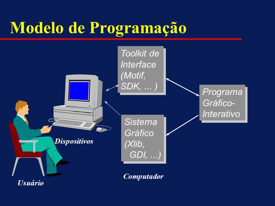 Modelo de Programação Usuário Dispositivos Computador Toolkit de Interface (Motif, SDK,... ) Toolkit de Interface (Motif, SDK,... ) Sistema Gráfico (X