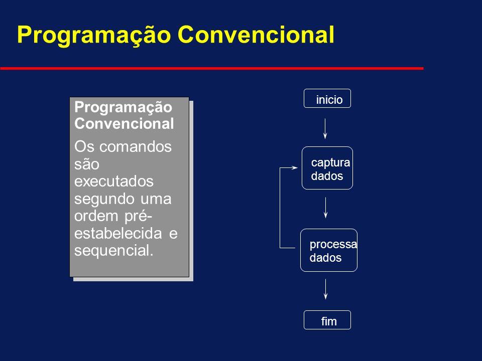Programação Convencional Os comandos são executados segundo uma ordem pré- estabelecida e sequencial. Programação Convencional Os comandos são executa