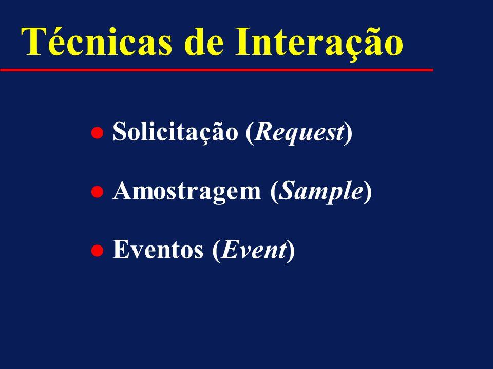 Técnicas de Interação Solicitação (Request) Amostragem (Sample) Eventos (Event)
