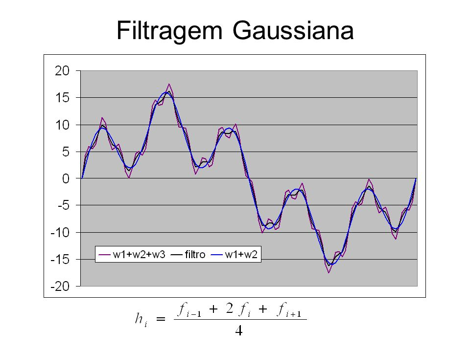 Filtro Um filtro é um operador que atenua ou realça uma determinada freqüência Fácil de visualizar no domínio da freqüência onde: h(t) é o f(t) filtrado
