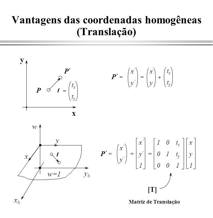 Transformações em 3D (rotação em torno de um eixo qualquer) x y z 1 m 12 m 22 m 32 0 m 13 m 23 m 33 0 0 0 0 1 y z 1 x = m 11 m 21 m 31 0 v = (v x, v y, v z ) x y z m 11 = v x 2 + cos (1- v x 2 ) m 12 = v x v y (1-cos ) - v z sen m 13 = v z v x (1-cos ) + v y sen m 21 = v x v y (1-cos ) + v z sen m 22 = v y 2 + cos (1- v y 2 ) m 23 = v y v z (1-cos ) - v x sen m 31 = v x v z (1-cos ) - v y sen m 32 = v y v z (1-cos )+ v x sen m 22 = v z 2 + cos (1- v z 2 )
