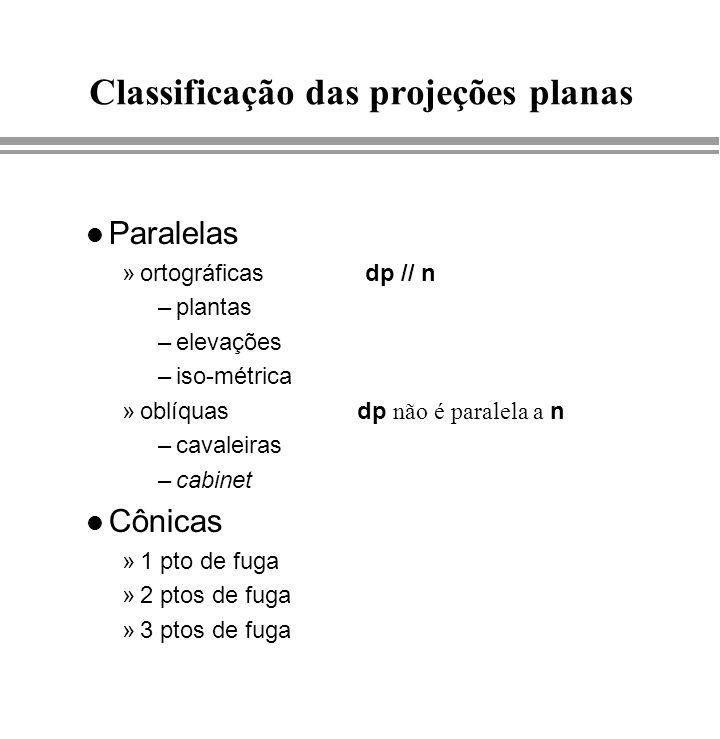 Classificação das projeções planas l Paralelas »ortográficas dp // n –plantas –elevações –iso-métrica »oblíquas dp não é paralela a n –cavaleiras –cab