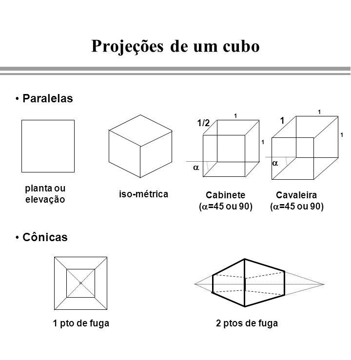 Projeções de um cubo planta ou elevação iso-métrica 1/2 1 Cabinete ( =45 ou 90) Cavaleira ( =45 ou 90) 1 1 1 1 Paralelas Cônicas 1 pto de fuga2 ptos d