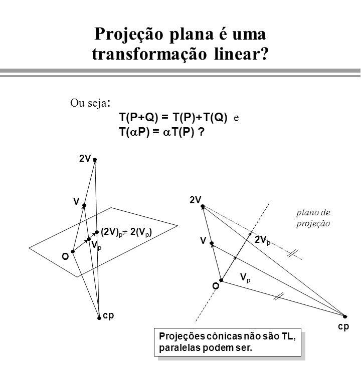 Projeção plana é uma transformação linear? Ou seja : T(P+Q) = T(P)+T(Q) e T( P) = T(P) ? VpVp 2V V (2V) p 2(V p ) O cp plano de projeção O V 2V VpVp 2