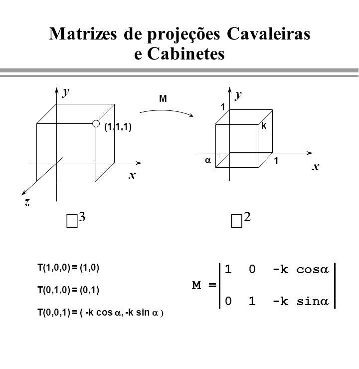 Matrizes de projeções Cavaleiras e Cabinetes k x y z (1,1,1) x y 1 1 M T(1,0,0) = (1,0) T(0,1,0) = (0,1) T(0,0,1) = ( -k cos, -k sin ) 1 0 -k cos M =