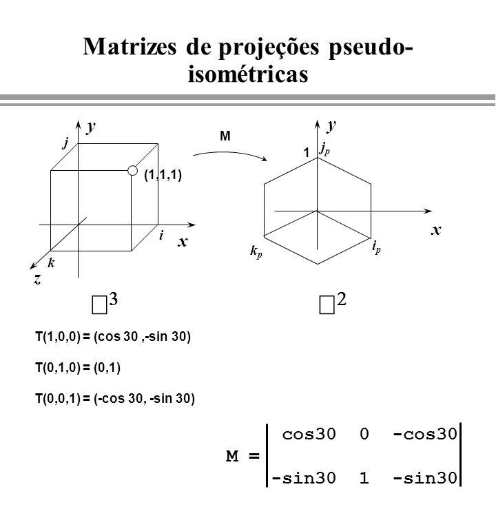 Matrizes de projeções pseudo- isométricas x y z (1,1,1) x y 1 M T(1,0,0) = (cos 30,-sin 30) T(0,1,0) = (0,1) T(0,0,1) = (-cos 30, -sin 30) cos30 0 -co