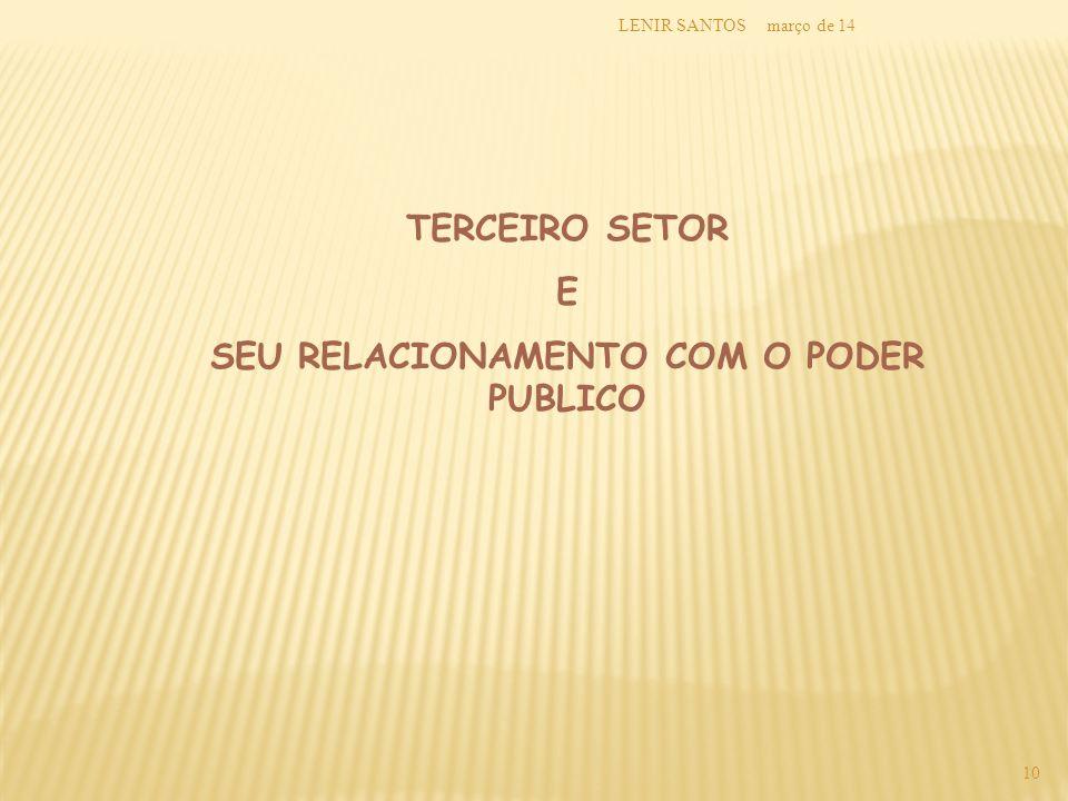 março de 14LENIR SANTOS 10 TERCEIRO SETOR E SEU RELACIONAMENTO COM O PODER PUBLICO