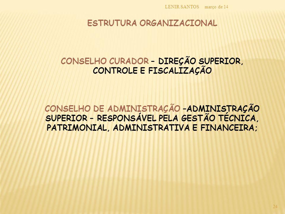 março de 14LENIR SANTOS 24 ESTRUTURA ORGANIZACIONAL CONSELHO CURADOR – DIREÇÃO SUPERIOR, CONTROLE E FISCALIZAÇÃO CONSELHO DE ADMINISTRAÇÃO –ADMINISTRA