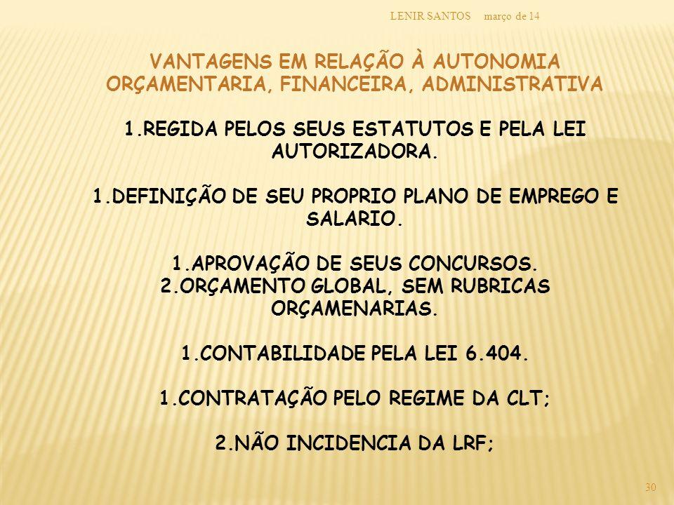 março de 14LENIR SANTOS 30 VANTAGENS EM RELAÇÃO À AUTONOMIA ORÇAMENTARIA, FINANCEIRA, ADMINISTRATIVA 1.REGIDA PELOS SEUS ESTATUTOS E PELA LEI AUTORIZA