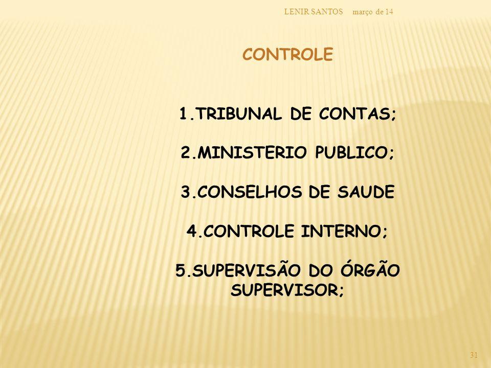 março de 14LENIR SANTOS 31 CONTROLE 1.TRIBUNAL DE CONTAS; 2.MINISTERIO PUBLICO; 3.CONSELHOS DE SAUDE 4.CONTROLE INTERNO; 5.SUPERVISÃO DO ÓRGÃO SUPERVI