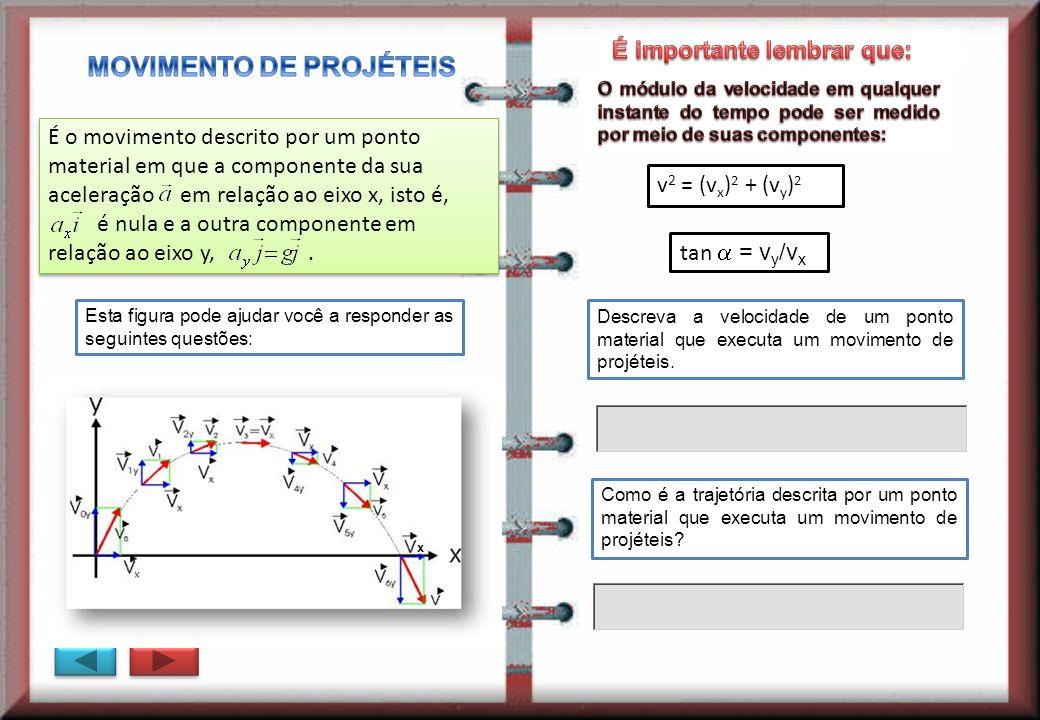 Como é a trajetória descrita por um ponto material que executa um movimento de projéteis? Descreva a velocidade de um ponto material que executa um mo
