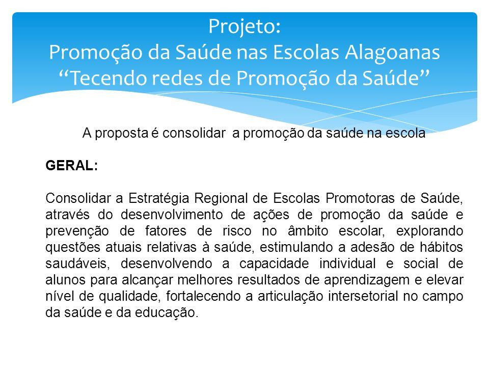 Projeto: Promoção da Saúde nas Escolas Alagoanas Tecendo redes de Promoção da Saúde A proposta é consolidar a promoção da saúde na escola GERAL: Conso