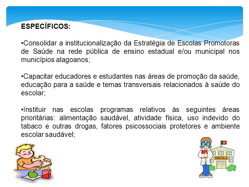 ESPECÍFICOS: Consolidar a institucionalização da Estratégia de Escolas Promotoras de Saúde na rede pública de ensino estadual e/ou municipal nos munic