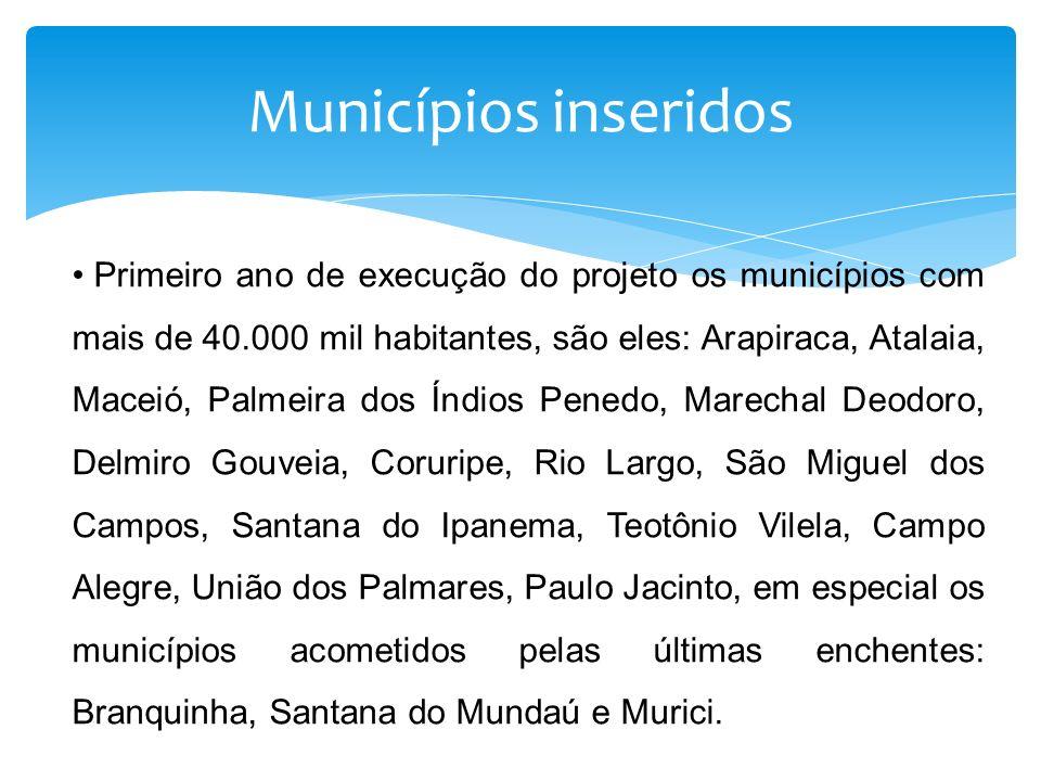 Municípios inseridos Primeiro ano de execução do projeto os municípios com mais de 40.000 mil habitantes, são eles: Arapiraca, Atalaia, Maceió, Palmei