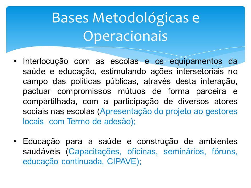 Bases Metodológicas e Operacionais Interlocução com as escolas e os equipamentos da saúde e educação, estimulando ações intersetoriais no campo das po