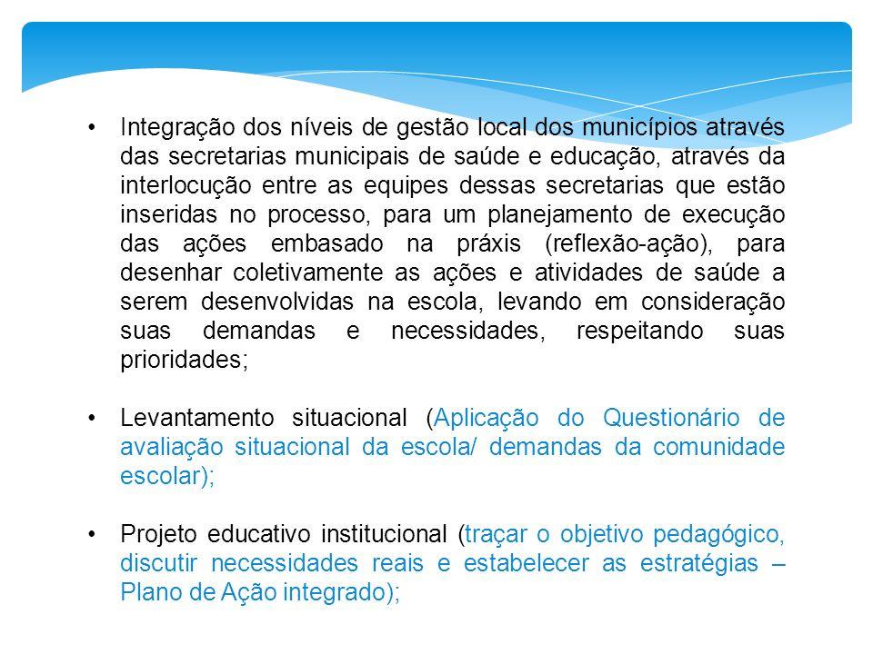 Integração dos níveis de gestão local dos municípios através das secretarias municipais de saúde e educação, através da interlocução entre as equipes