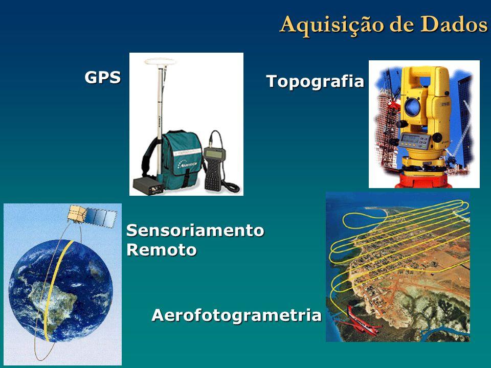 Modelagem Espacial Pré-processamento Pré-processamento –Compatibilização de unidades de medida, escala e resolução espacial (dados raster), etc; –Verificação de possibilidades de entrada/saída de dados entre outros programas e o SIG.