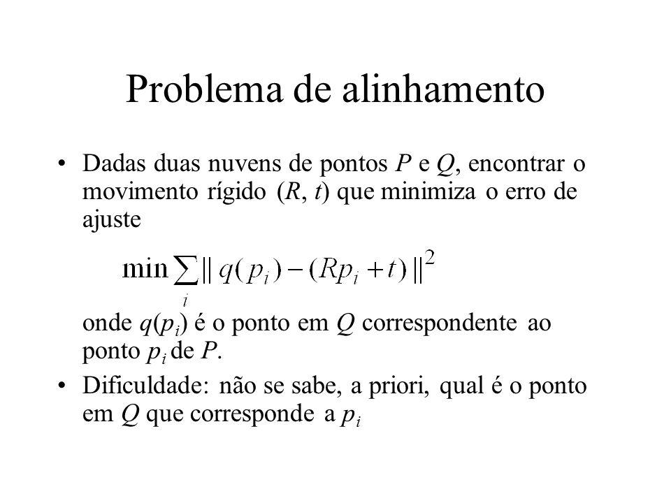 Problema de alinhamento Dadas duas nuvens de pontos P e Q, encontrar o movimento rígido (R, t) que minimiza o erro de ajuste onde q(p i ) é o ponto em