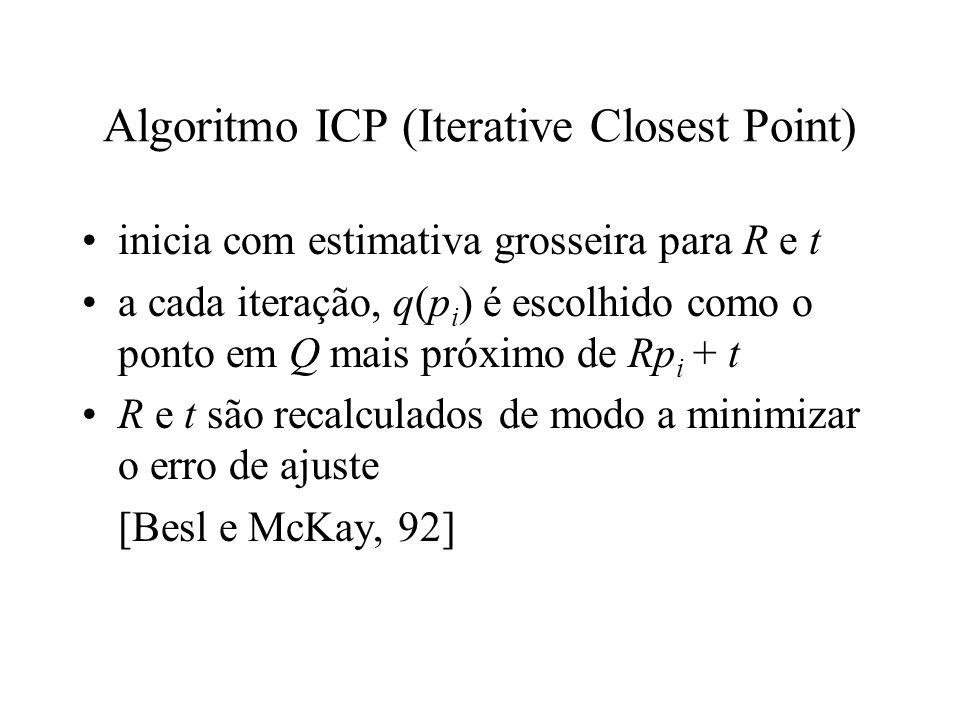 Algoritmo ICP (Iterative Closest Point) inicia com estimativa grosseira para R e t a cada iteração, q(p i ) é escolhido como o ponto em Q mais próximo