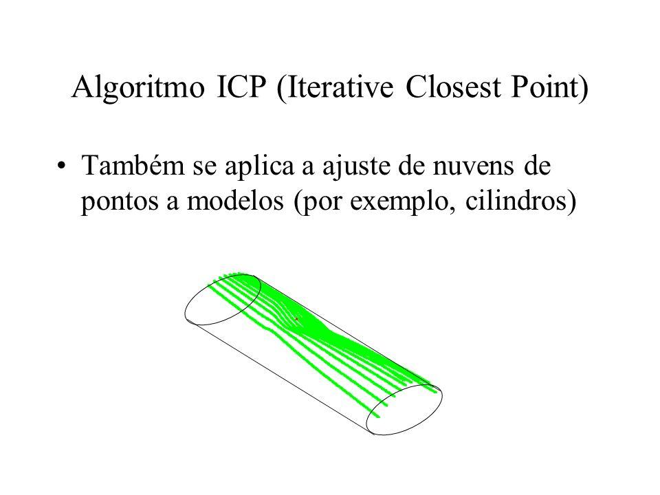 Também se aplica a ajuste de nuvens de pontos a modelos (por exemplo, cilindros)