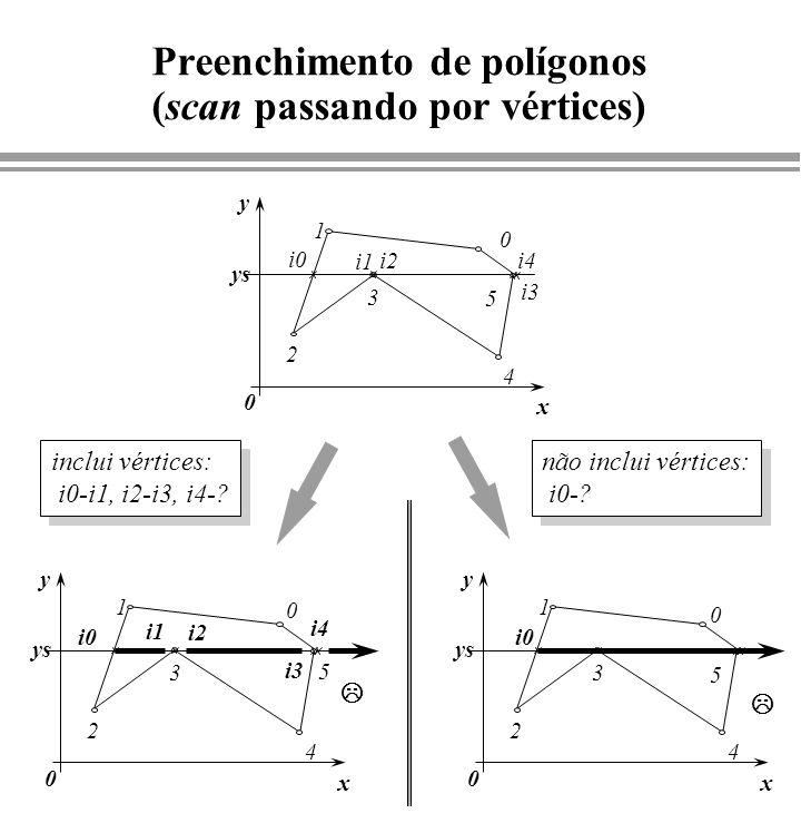 Preenchimento de polígonos (scan passando por vértices) y ys x 0 1 2 3 5 i0 i2 i3 0 i1 i4 4 inclui vértices: i0-i1, i2-i3, i4-? inclui vértices: i0-i1