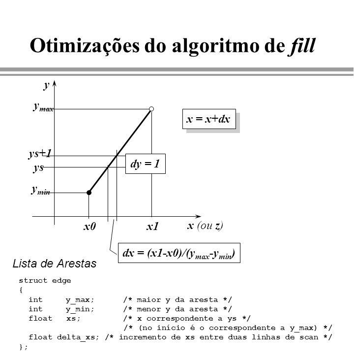 Otimizações do algoritmo de fill dx = (x1-x0)/(y max -y min ) x (ou z) y y min y max ys ys+1 x1x0 dy = 1 x = x+dx Lista de Arestas struct edge { int y