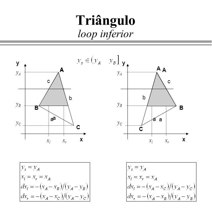 Triângulo loop inferior B A C a b c x y A a xlxl xrxr B A C a b c x y A a xlxl xrxr yAyA yByB yCyC yAyA yByB yCyC