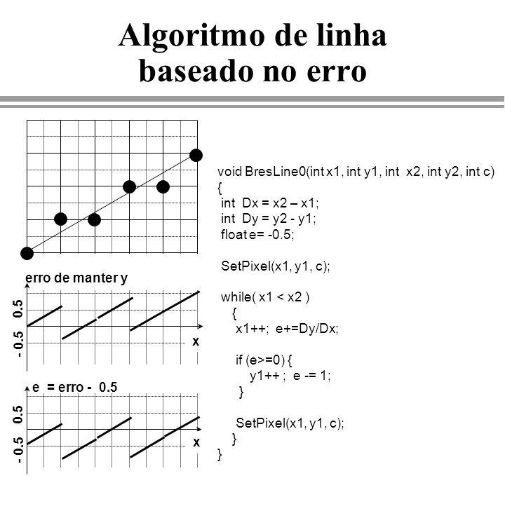 Algoritmo de Bresenham void BresLine1(int x1, int y1, int x2, int y2, int c) { int Dx = x2 - x1; int Dy = y2 - y1; int ei = -Dx; SetPixel(x1, y1, c); while( x1 < x2 ) { x1++; ei += 2*Dy; if (ei>=0) { y1++ ; ei -= 2*Dx; } SetPixel(x1, y1, c); } void BresLine1(int x1, int y1, int x2, int y2, int c) { int Dx = x2 - x1; int Dy = y2 - y1; int ei = -Dx; SetPixel(x1, y1, c); while( x1 < x2 ) { x1++; ei += 2*Dy; if (ei>=0) { y1++ ; ei -= 2*Dx; } SetPixel(x1, y1, c); } void BresLine0(int x1, int y1, int x2, int y2, int c) { int Dx = x2 - x1; int Dy = y2 - y1; float e= -0.5; SetPixel(x1, y1, c); while( x1 < x2 ) { x1++; e+=Dy/Dx; if (e>=0) { y1++ ; e -= 1; } SetPixel(x1, y1, c); } void BresLine0(int x1, int y1, int x2, int y2, int c) { int Dx = x2 - x1; int Dy = y2 - y1; float e= -0.5; SetPixel(x1, y1, c); while( x1 < x2 ) { x1++; e+=Dy/Dx; if (e>=0) { y1++ ; e -= 1; } SetPixel(x1, y1, c); } ei = 2*Dx*e válidos somente quando Dx>Dy, x2 > x1 e y2 > y1
