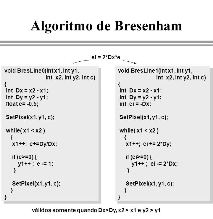 Algoritmo de Bresenham void BresLine1(int x1, int y1, int x2, int y2, int c) { int Dx = x2 - x1; int Dy = y2 - y1; int ei = -Dx; SetPixel(x1, y1, c);