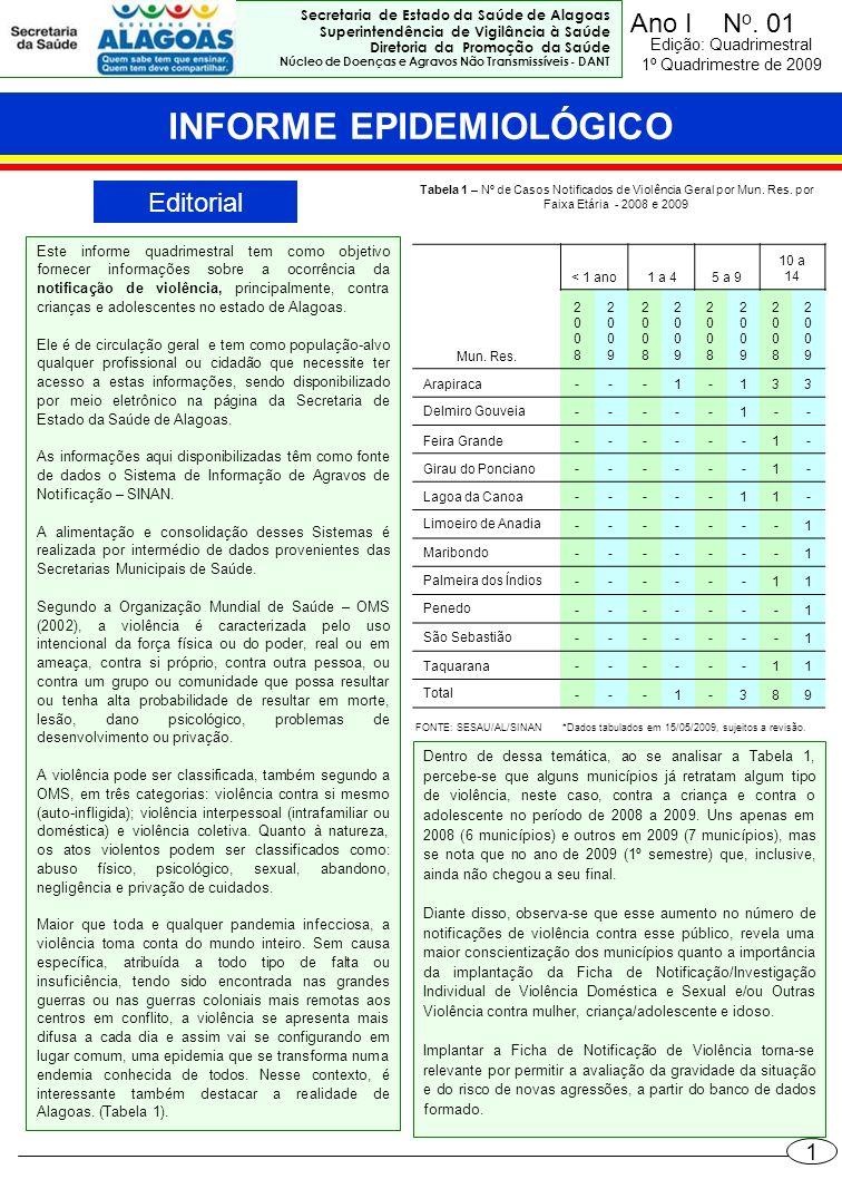Ano I N o. 01 Editorial INFORME EPIDEMIOLÓGICO Edição: Quadrimestral 1º Quadrimestre de 2009 Secretaria de Estado da Saúde de Alagoas Superintendência