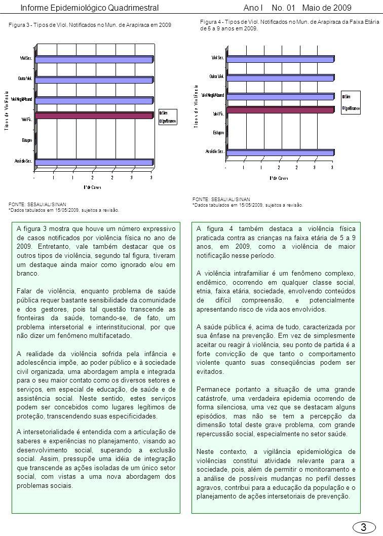 3 Ano I No. 01 Maio de 2009 Figura 4 - Tipos de Viol. Notificados no Mun. de Arapiraca da Faixa Etária de 5 a 9 anos em 2009. FONTE: SESAU/AL/SINAN *D