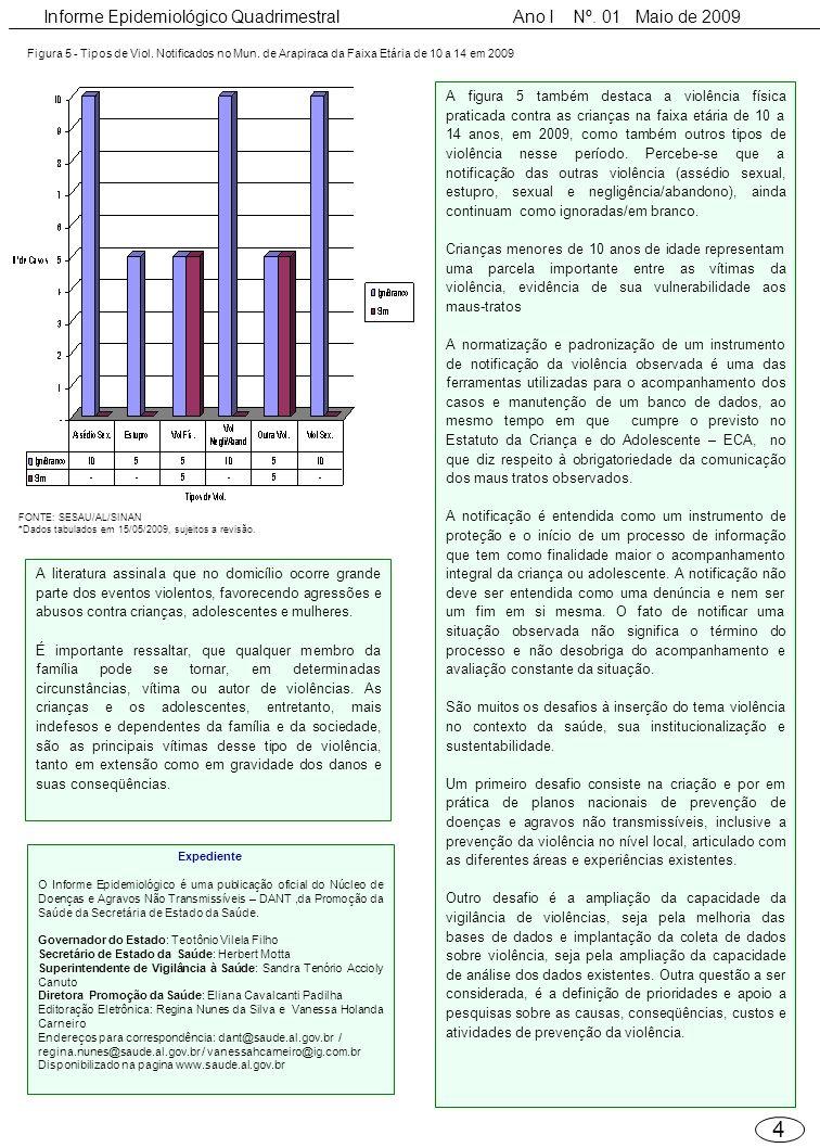 4 Ano I Nº. 01 Maio de 2009 Figura 5 - Tipos de Viol. Notificados no Mun. de Arapiraca da Faixa Etária de 10 a 14 em 2009 FONTE: SESAU/AL/SINAN *Dados