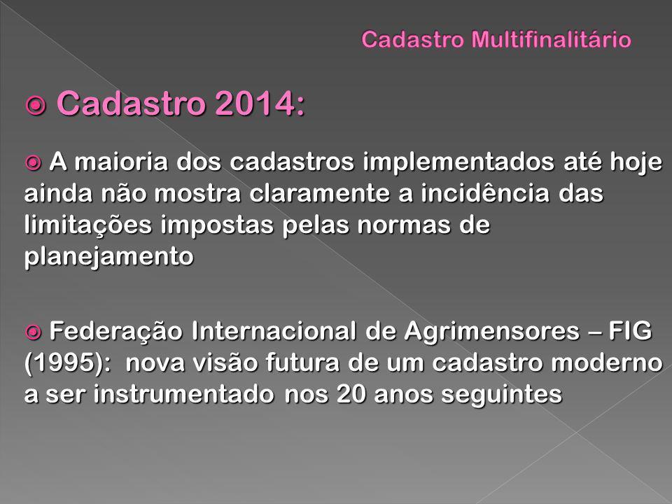 Cadastro 2014: Cadastro 2014: A maioria dos cadastros implementados até hoje ainda não mostra claramente a incidência das limitações impostas pelas no