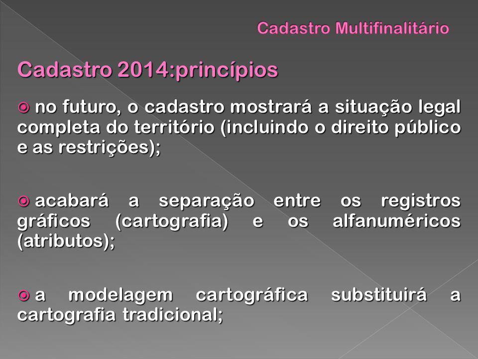 Cadastro 2014:princípios no futuro, o cadastro mostrará a situação legal completa do território (incluindo o direito público e as restrições); no futu