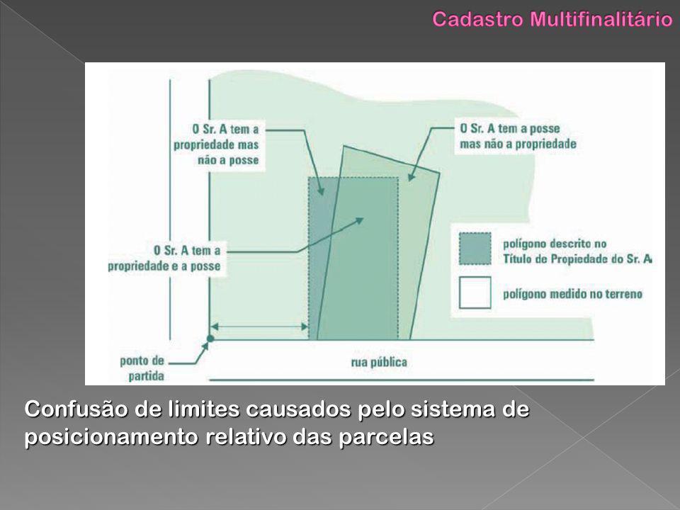 Confusão de limites causados pelo sistema de posicionamento relativo das parcelas