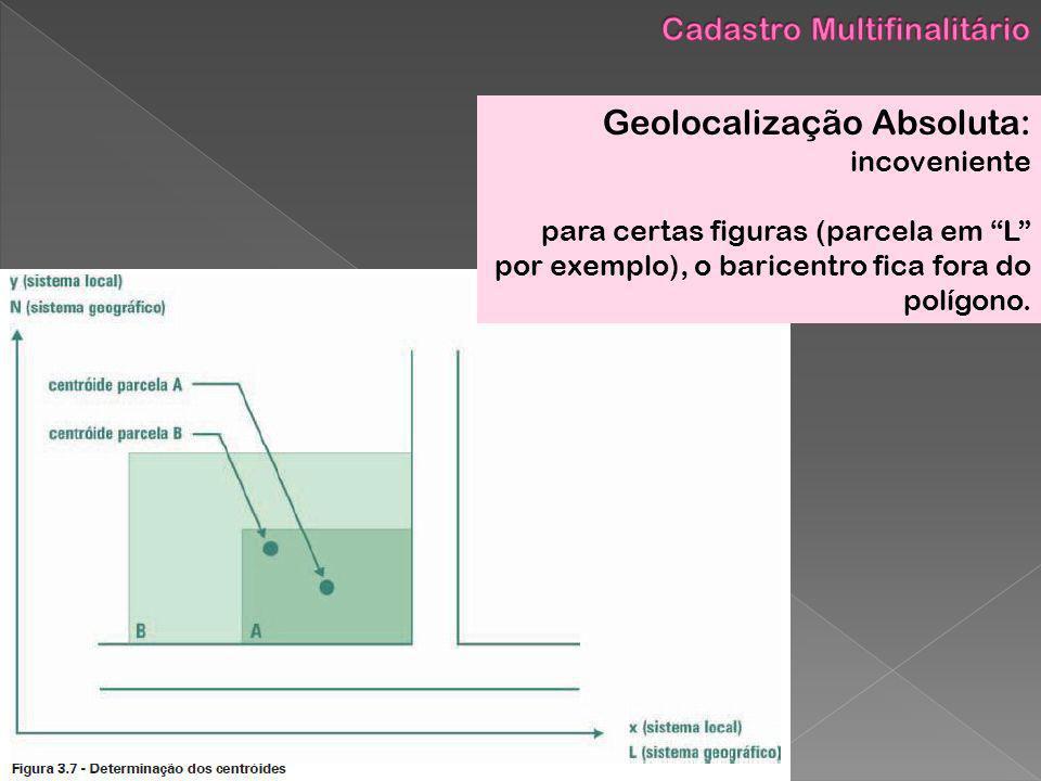 Geolocalização Absoluta: incoveniente para certas figuras (parcela em L por exemplo), o baricentro fica fora do polígono.