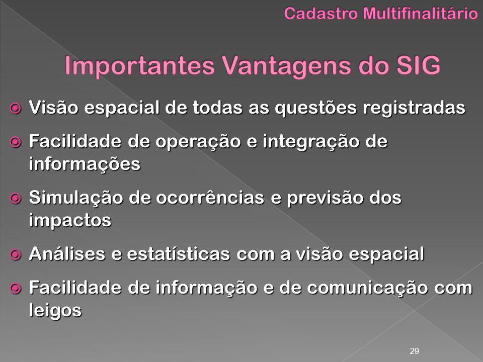 29 Visão espacial de todas as questões registradas Visão espacial de todas as questões registradas Facilidade de operação e integração de informações