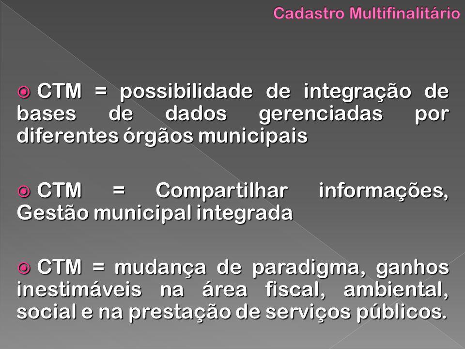 CTM = possibilidade de integração de bases de dados gerenciadas por diferentes órgãos municipais CTM = possibilidade de integração de bases de dados g
